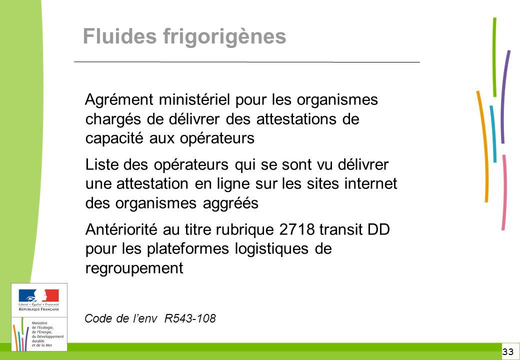 33 Fluides frigorigènes Agrément ministériel pour les organismes chargés de délivrer des attestations de capacité aux opérateurs Liste des opérateurs