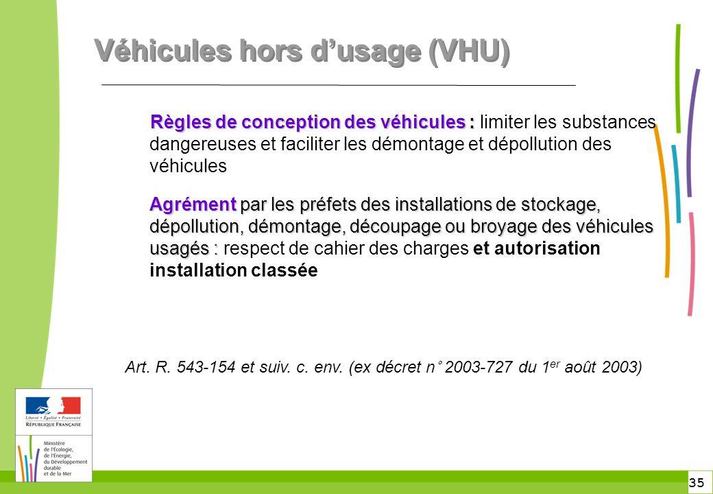 35 Véhicules hors d'usage (VHU) Règles de conception des véhicules : Règles de conception des véhicules : limiter les substances dangereuses et facili
