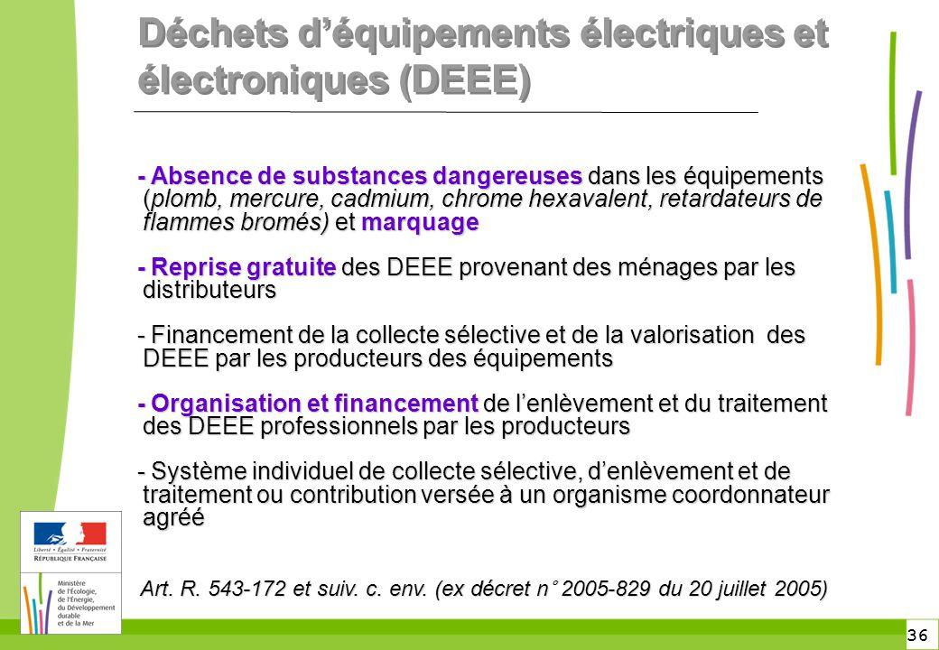 36 Déchets d'équipements électriques et électroniques (DEEE) - Absence de substances dangereuses dans les équipements (plomb, mercure, cadmium, chrome