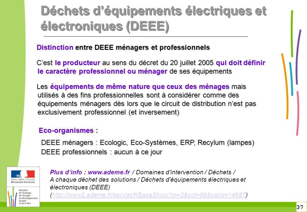 37 Déchets d'équipements électriques et électroniques (DEEE) Distinction entre DEEE ménagers et professionnels Distinction entre DEEE ménagers et prof