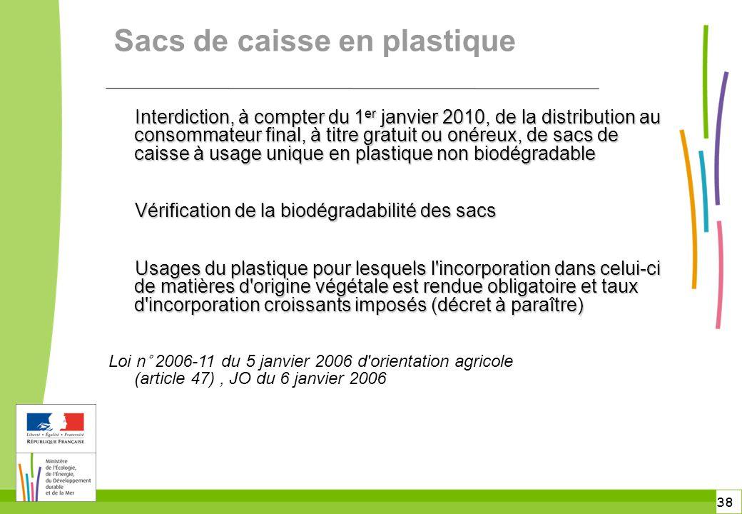38 Sacs de caisse en plastique Interdiction, à compter du 1 er janvier 2010, de la distribution au consommateur final, à titre gratuit ou onéreux, de