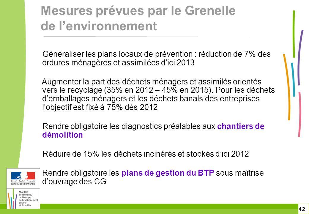42 Mesures prévues par le Grenelle de l'environnement Généraliser les plans locaux de prévention : réduction de 7% des ordures ménagères et assimilées