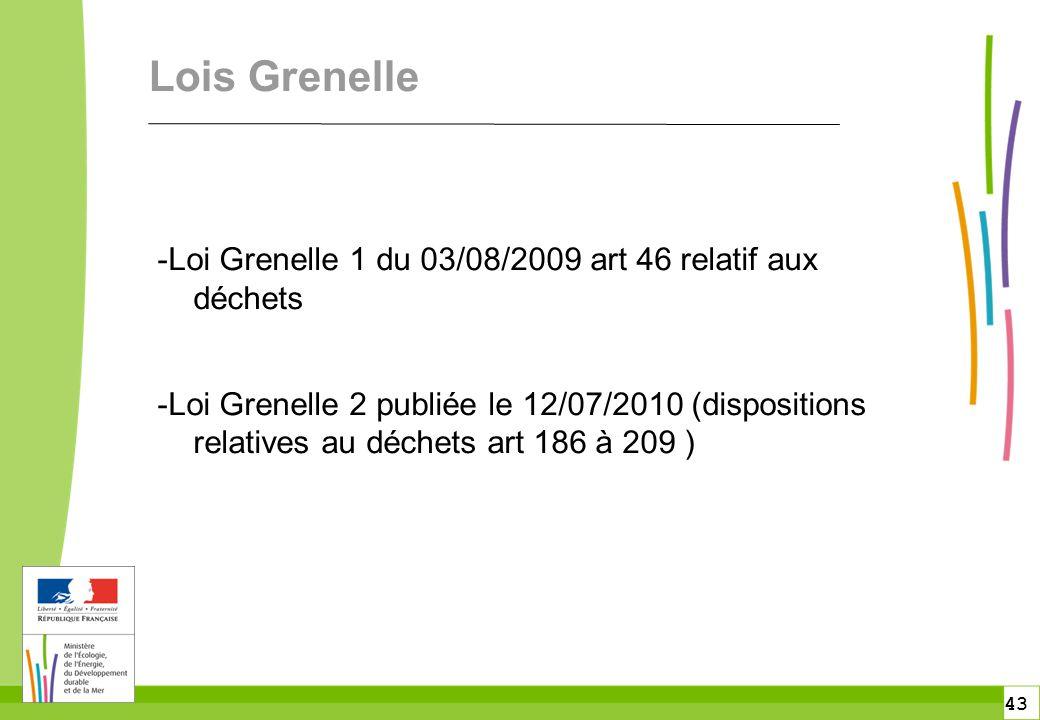 43 Lois Grenelle -Loi Grenelle 1 du 03/08/2009 art 46 relatif aux déchets -Loi Grenelle 2 publiée le 12/07/2010 (dispositions relatives au déchets art