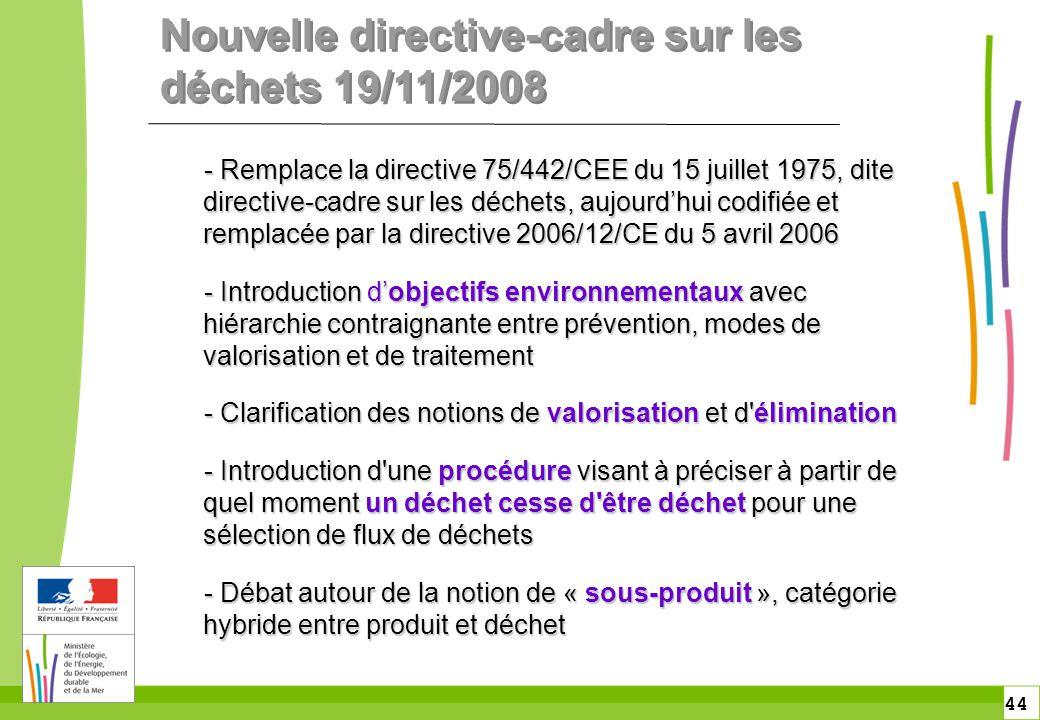 44 Nouvelle directive-cadre sur les déchets 19/11/2008 - Remplace la directive 75/442/CEE du 15 juillet 1975, dite directive-cadre sur les déchets, au