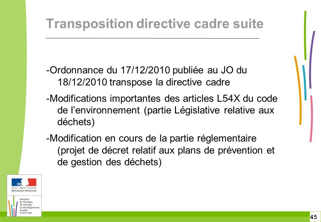 45 Transposition directive cadre suite -Ordonnance du 17/12/2010 publiée au JO du 18/12/2010 transpose la directive cadre -Modifications importantes d