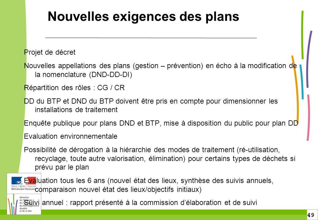 49 Nouvelles exigences des plans Projet de décret Nouvelles appellations des plans (gestion – prévention) en écho à la modification de la nomenclature