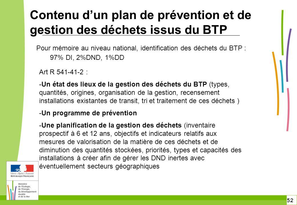 52 Contenu d'un plan de prévention et de gestion des déchets issus du BTP Pour mémoire au niveau national, identification des déchets du BTP : 97% DI,