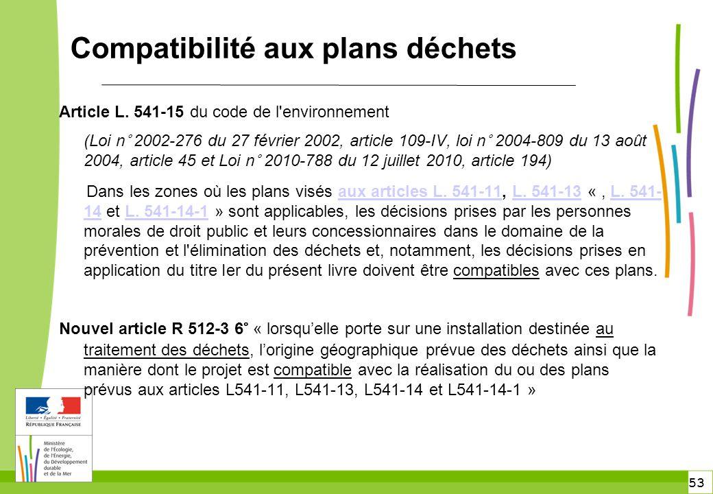 53 Compatibilité aux plans déchets Article L. 541-15 du code de l'environnement (Loi n° 2002-276 du 27 février 2002, article 109-IV, loi n° 2004-809 d