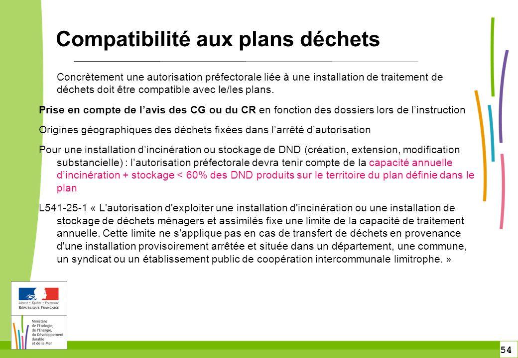54 Compatibilité aux plans déchets Concrètement une autorisation préfectorale liée à une installation de traitement de déchets doit être compatible av