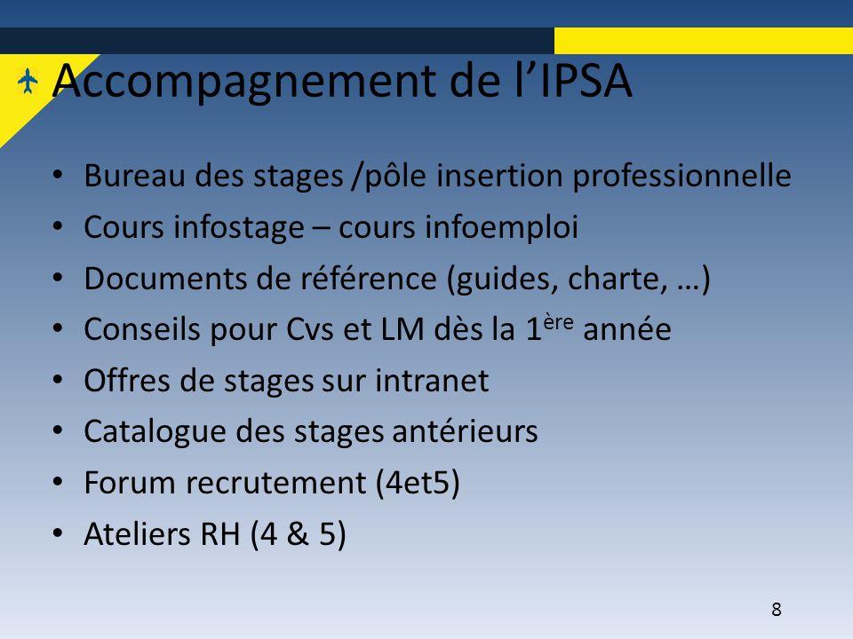 8 Accompagnement de l'IPSA Bureau des stages /pôle insertion professionnelle Cours infostage – cours infoemploi Documents de référence (guides, charte