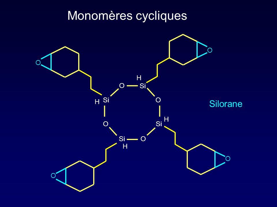Monomères cycliques O Si O O O O H H H H O O O Silorane
