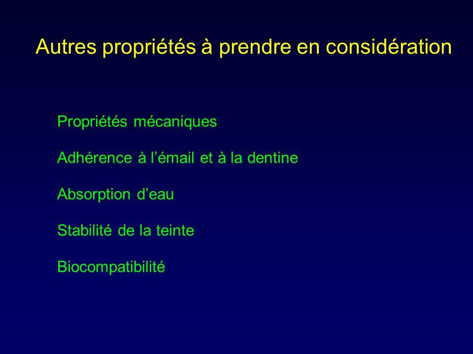 Autres propriétés à prendre en considération Propriétés mécaniques Adhérence à l'émail et à la dentine Absorption d'eau Stabilité de la teinte Biocomp