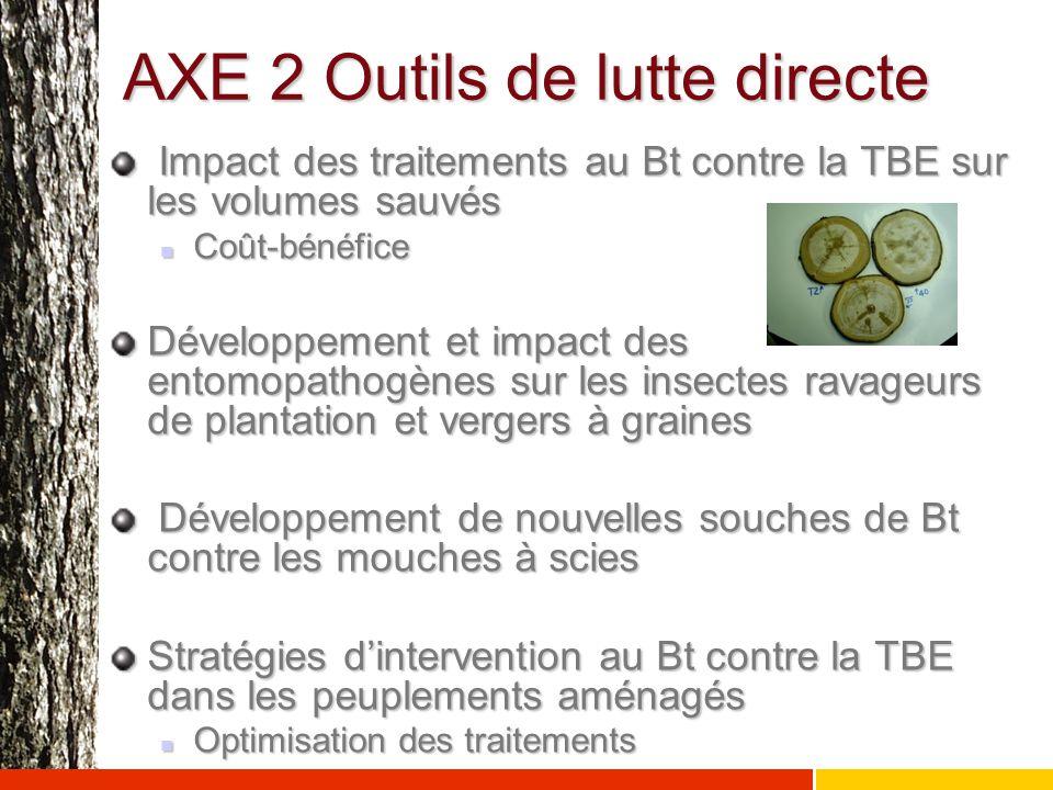 AXE 2 Outils de lutte directe Impact des traitements au Bt contre la TBE sur les volumes sauvés Impact des traitements au Bt contre la TBE sur les vol