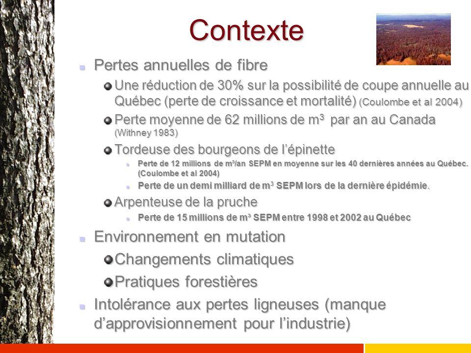 Pertes annuelles de fibre Pertes annuelles de fibre Une réduction de 30% sur la possibilité de coupe annuelle au Québec (perte de croissance et mortal