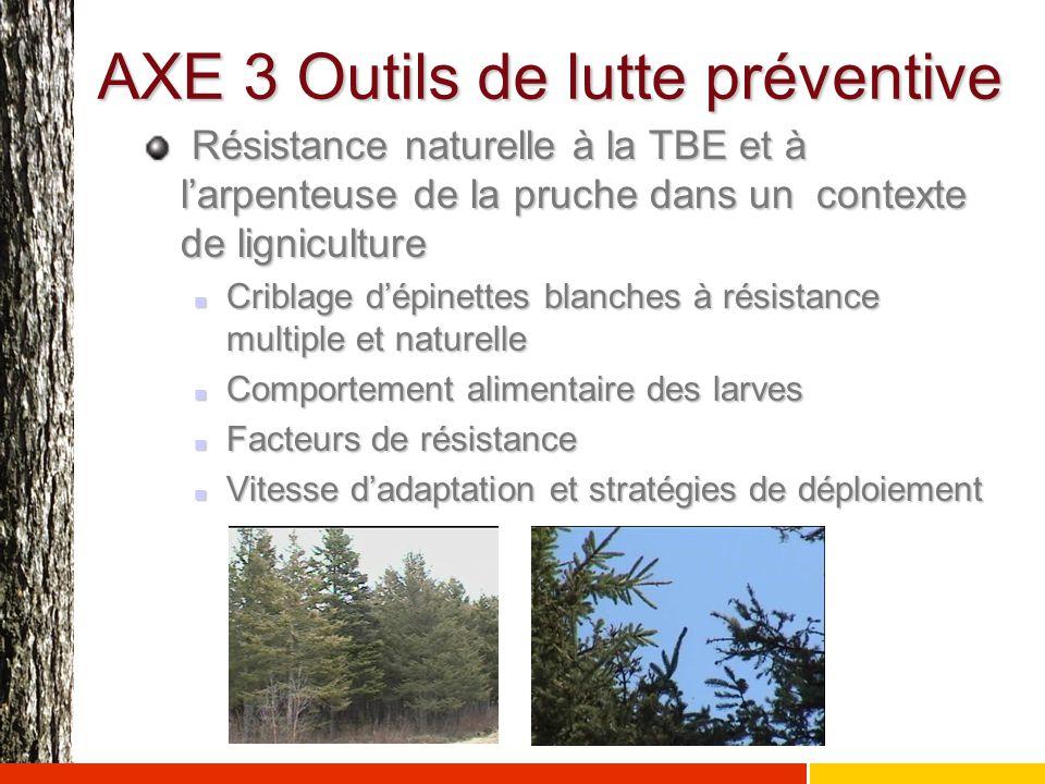 AXE 3 Outils de lutte préventive Résistance naturelle à la TBE et à l'arpenteuse de la pruche dans un contexte de ligniculture Résistance naturelle à