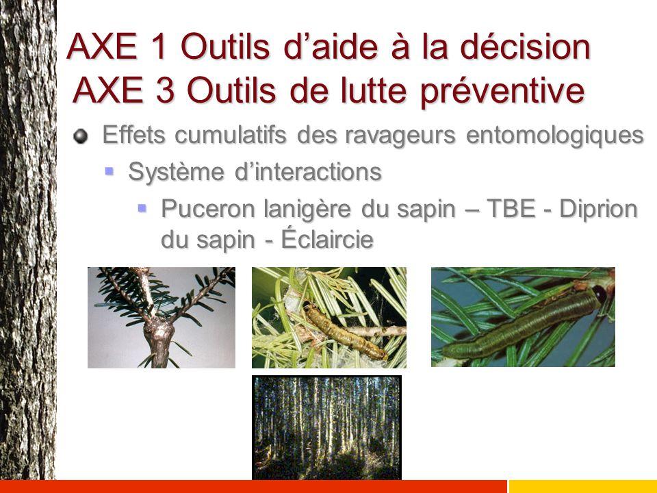 AXE 1 Outils d'aide à la décision AXE 3 Outils de lutte préventive Effets cumulatifs des ravageurs entomologiques Effets cumulatifs des ravageurs ento