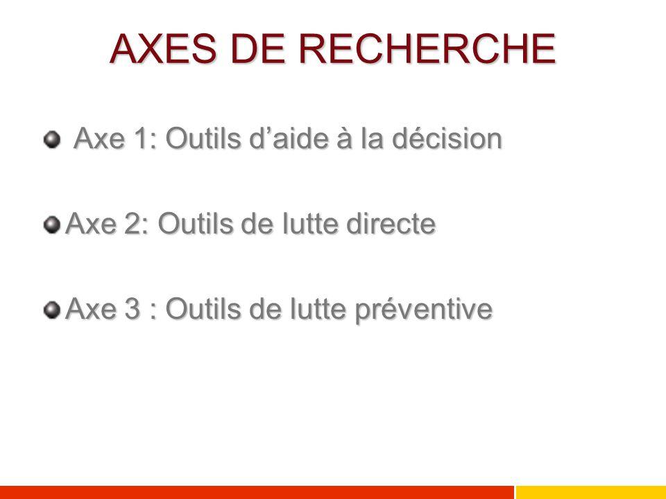AXES DE RECHERCHE Axe 1: Outils d'aide à la décision Axe 1: Outils d'aide à la décision Axe 2: Outils de lutte directe Axe 3 : Outils de lutte prévent