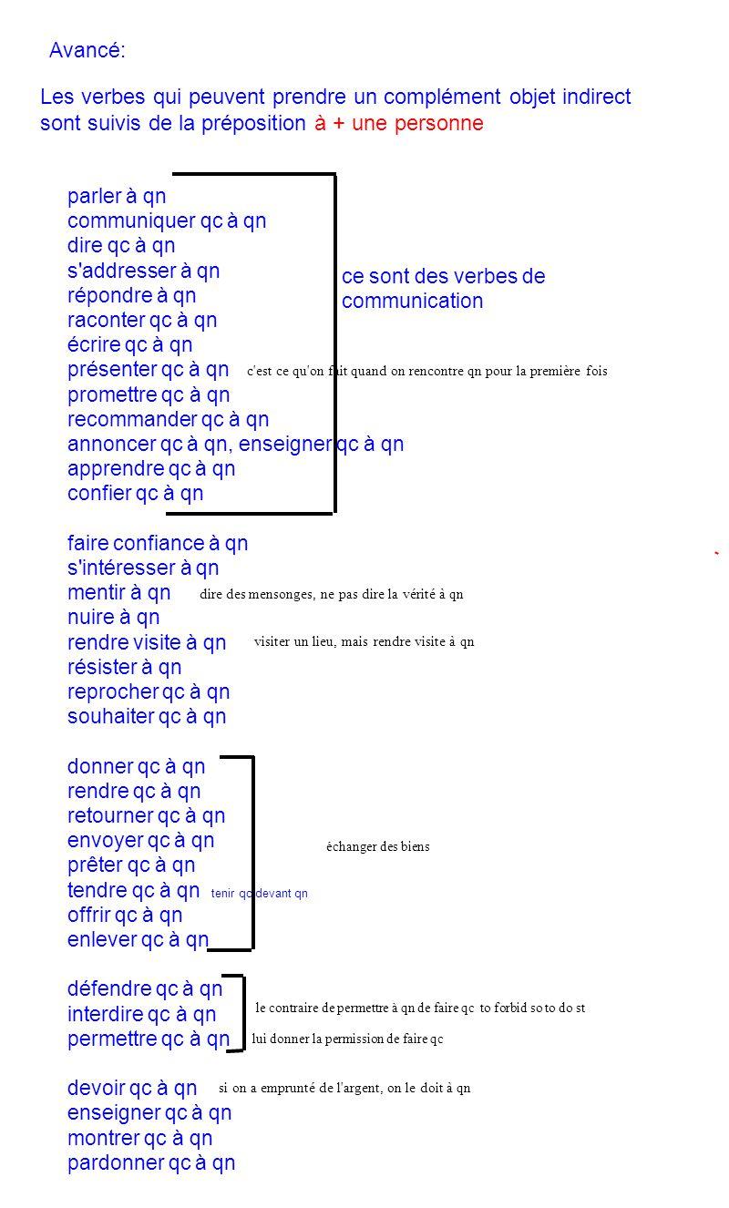 Avancé: Les verbes qui peuvent prendre un complément objet indirect sont suivis de la préposition à + une personne parler à qn communiquer qc à qn dir