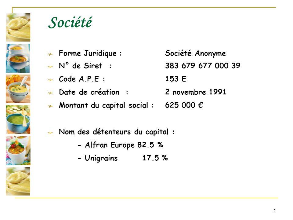 2 Société  Forme Juridique : Société Anonyme  N° de Siret :383 679 677 000 39  Code A.P.E : 153 E  Date de création : 2 novembre 1991  Montant du