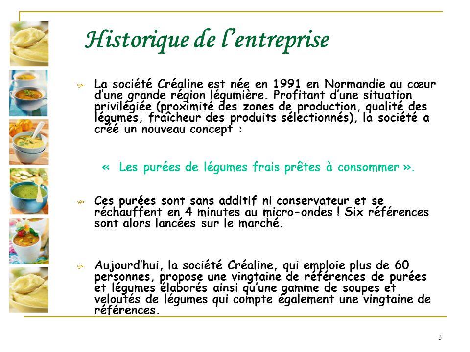 3 Historique de l'entreprise  La société Créaline est née en 1991 en Normandie au cœur d'une grande région légumière. Profitant d'une situation privi