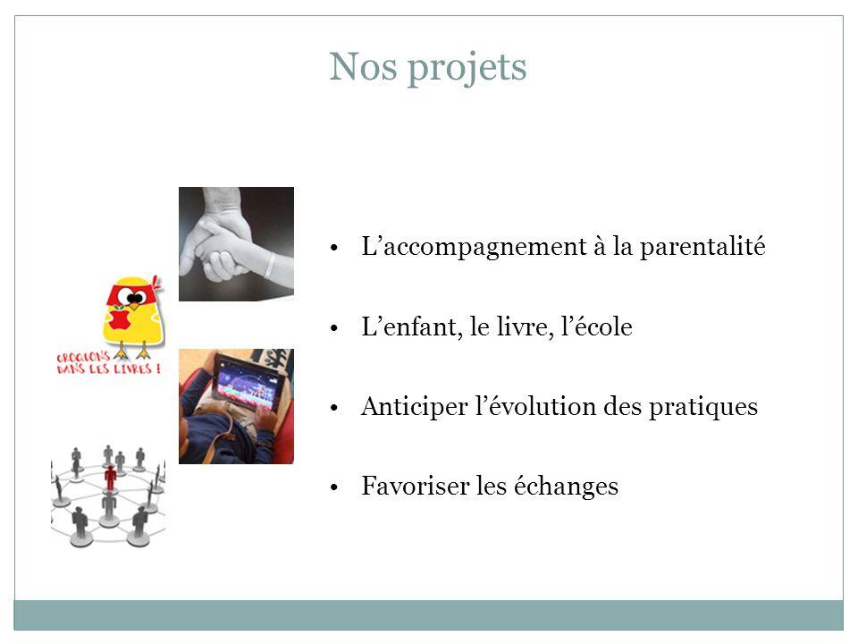 Nos projets L'accompagnement à la parentalité L'enfant, le livre, l'école Anticiper l'évolution des pratiques Favoriser les échanges