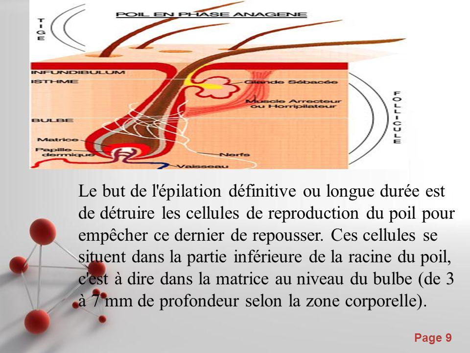 Powerpoint Templates Page 9 Le but de l'épilation définitive ou longue durée est de détruire les cellules de reproduction du poil pour empêcher ce der