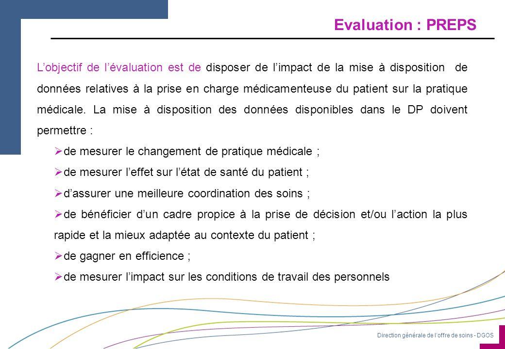 Direction générale de l'offre de soins - DGOS Evaluation : PREPS L'objectif de l'évaluation est de disposer de l'impact de la mise à disposition de données relatives à la prise en charge médicamenteuse du patient sur la pratique médicale.