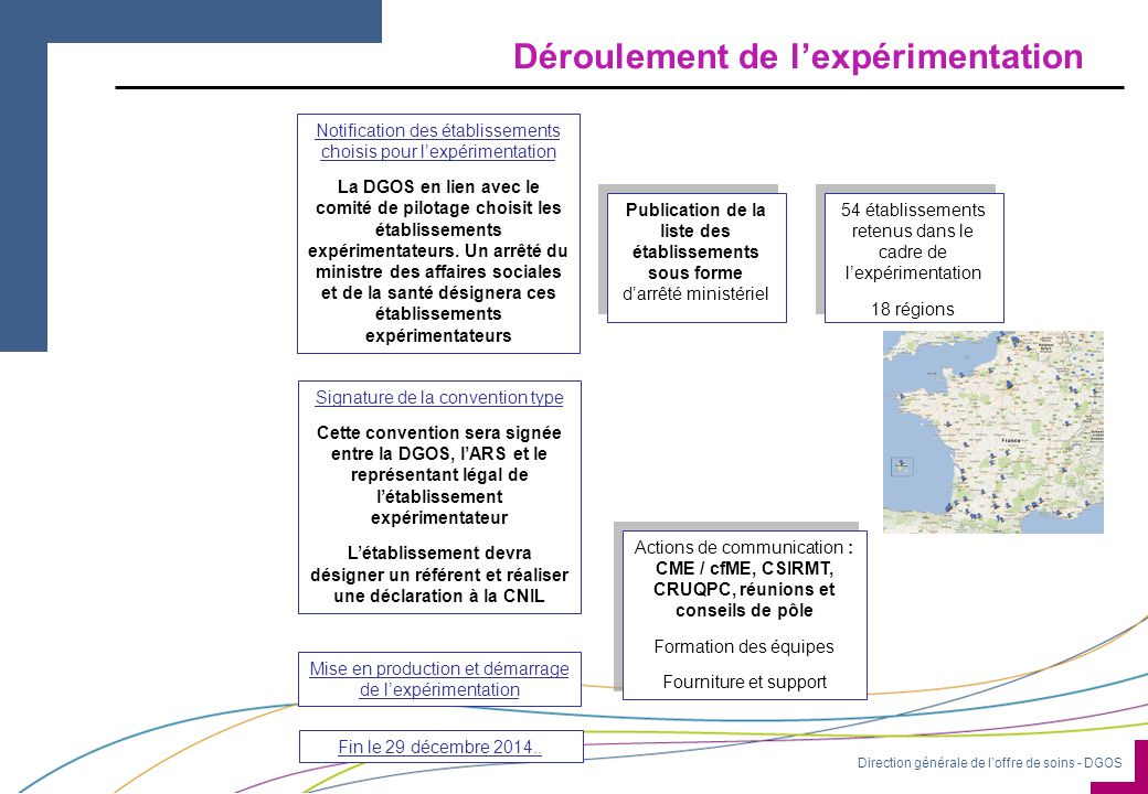 Direction générale de l'offre de soins - DGOS Déroulement de l'expérimentation Notification des établissements choisis pour l'expérimentation La DGOS en lien avec le comité de pilotage choisit les établissements expérimentateurs.