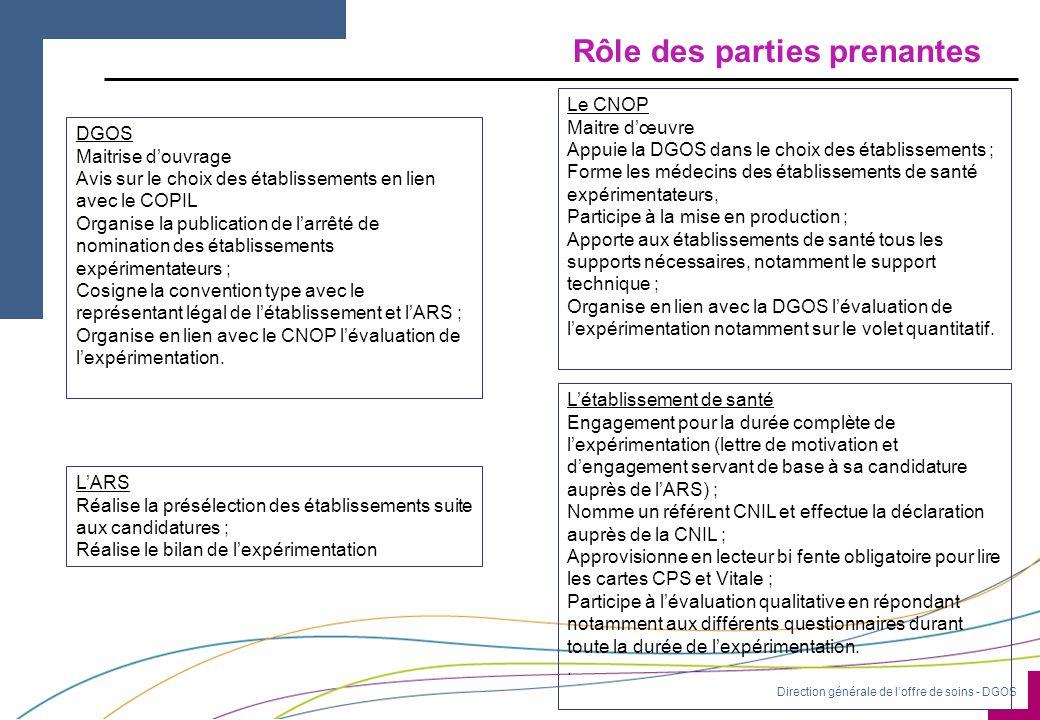 Direction générale de l'offre de soins - DGOS Rôle des parties prenantes DGOS Maitrise d'ouvrage Avis sur le choix des établissements en lien avec le COPIL Organise la publication de l'arrêté de nomination des établissements expérimentateurs ; Cosigne la convention type avec le représentant légal de l'établissement et l'ARS ; Organise en lien avec le CNOP l'évaluation de l'expérimentation.