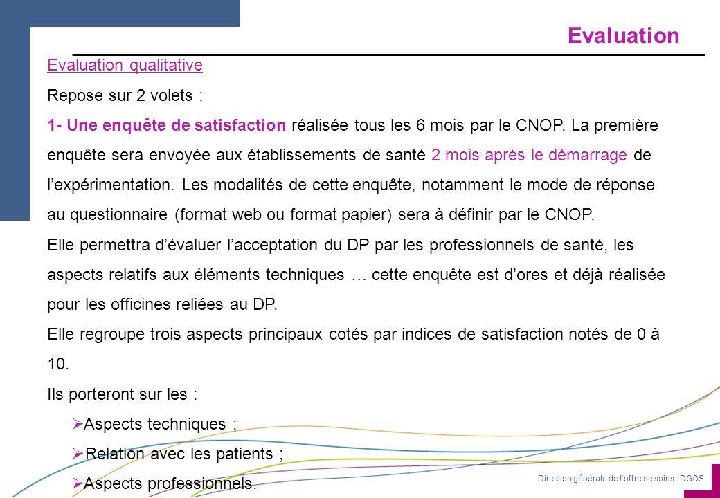 Direction générale de l'offre de soins - DGOS Evaluation Evaluation qualitative Repose sur 2 volets : 1- Une enquête de satisfaction réalisée tous les 6 mois par le CNOP.