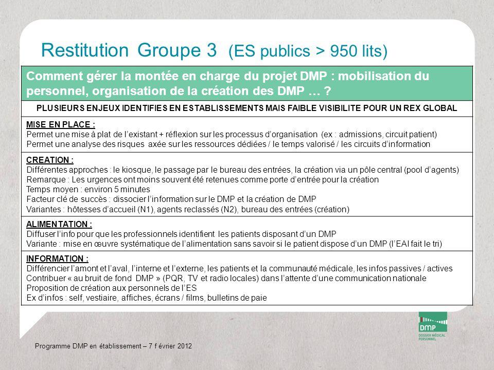 Restitution Groupe 3 (ES publics > 950 lits) Programme DMP en établissement – 7 f évrier 2012 Comment gérer la montée en charge du projet DMP : mobilisation du personnel, organisation de la création des DMP … .