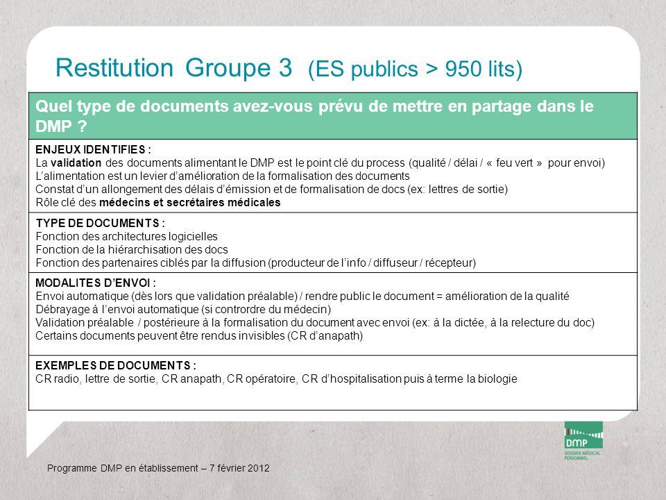 Programme DMP en établissement – 7 février 2012 Quel type de documents avez-vous prévu de mettre en partage dans le DMP .