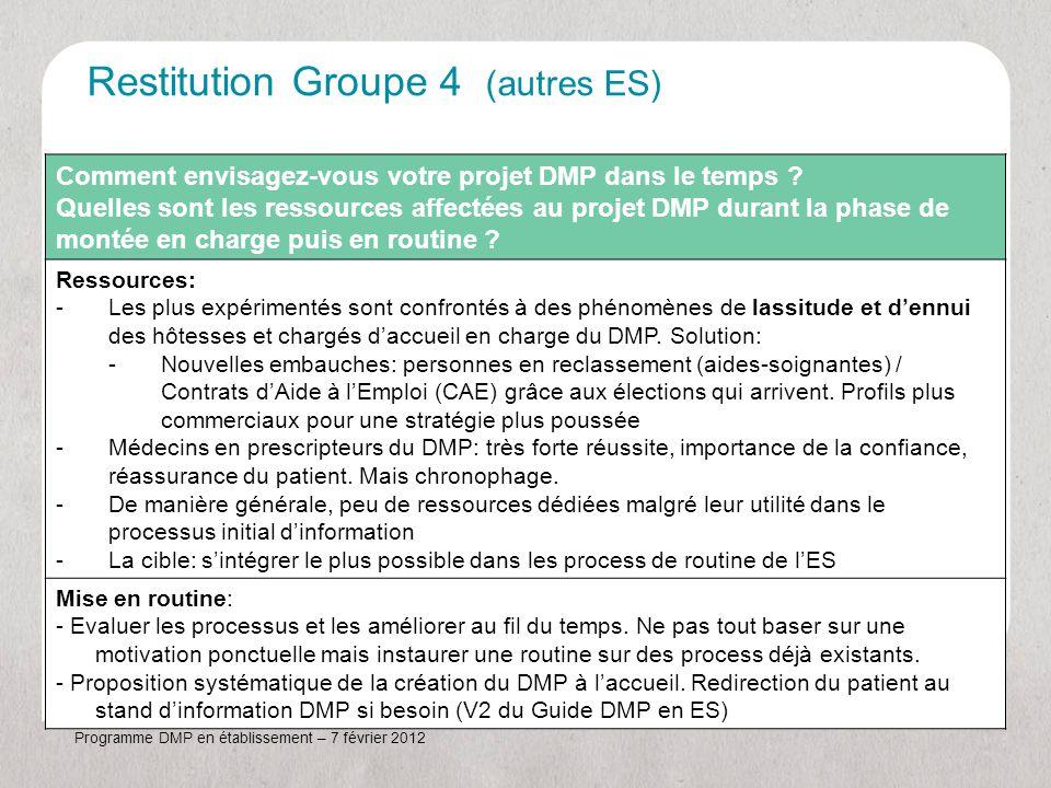 Programme DMP en établissement – 7 février 2012 Comment envisagez-vous votre projet DMP dans le temps .
