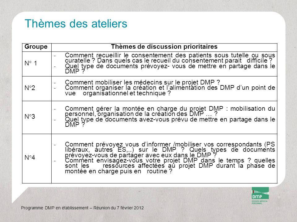 Les 4 groupes Programme DMP en établissement – Réunion du 7 février 2012