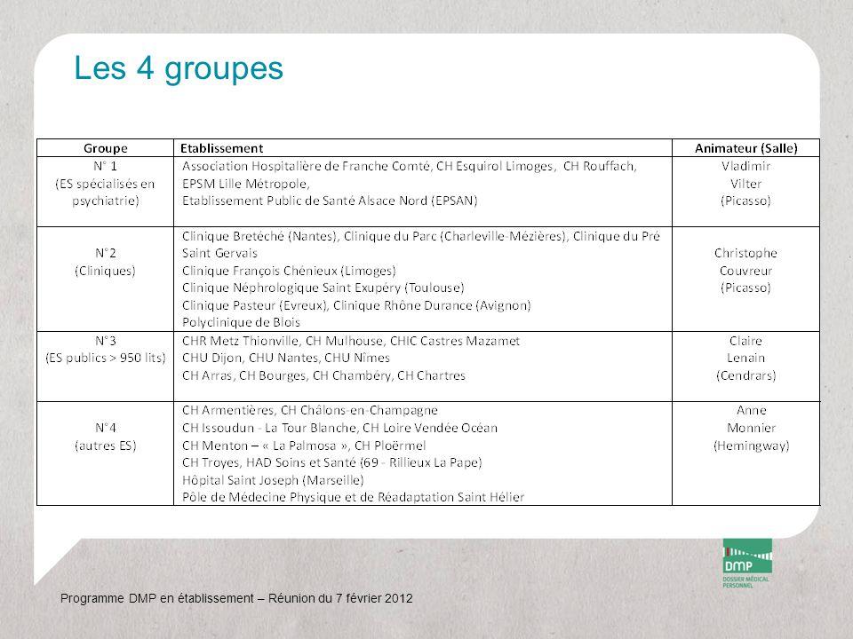Restitution Groupe 1 (ES spécialisés en psychiatrie) Programme DMP en établissement – 7 février 2012 Comment recueillir le consentement des patients sous tutelle ou sous curatelle .
