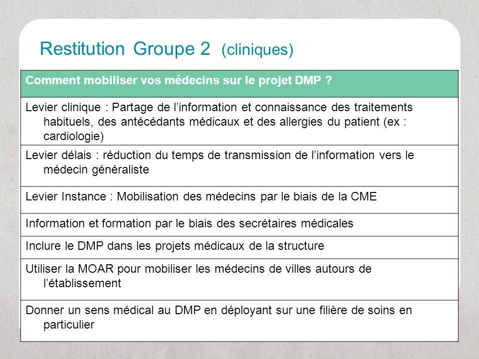 Restitution Groupe 2 (cliniques) Programme DMP en établissement – 7 février 2012 Comment mobiliser vos médecins sur le projet DMP .