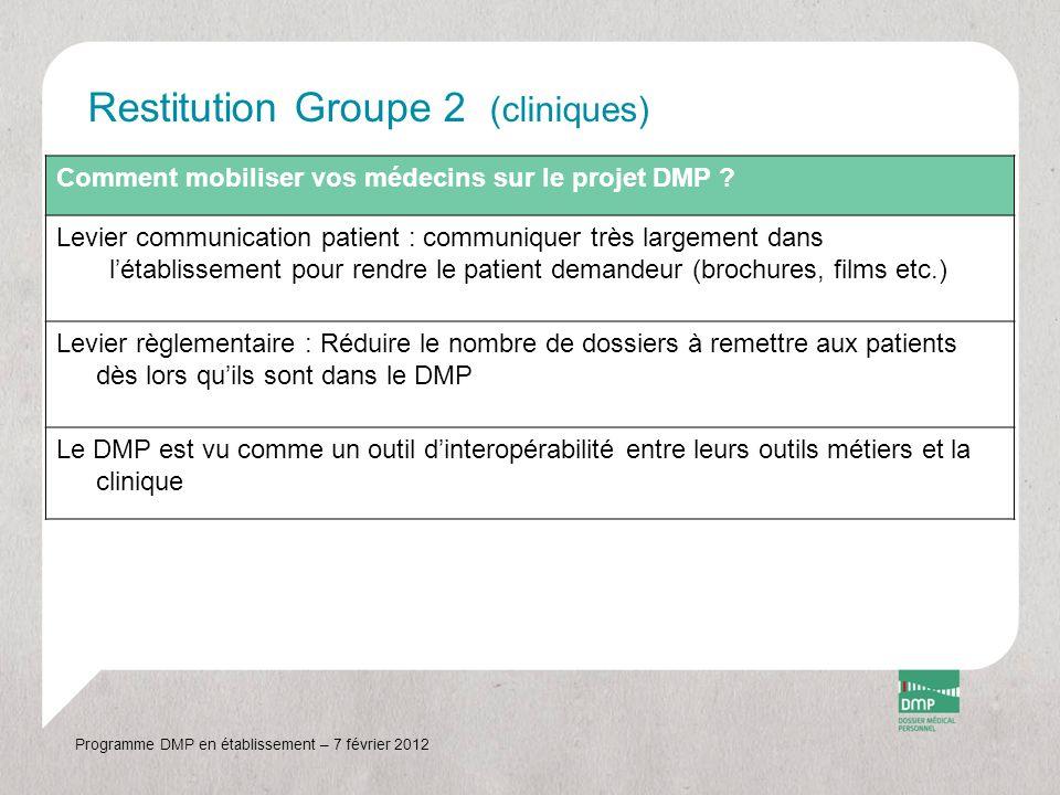 Programme DMP en établissement – 7 février 2012 Comment organiser la création et l'alimentation des DMP d'un point de vue organisationnel et technique .