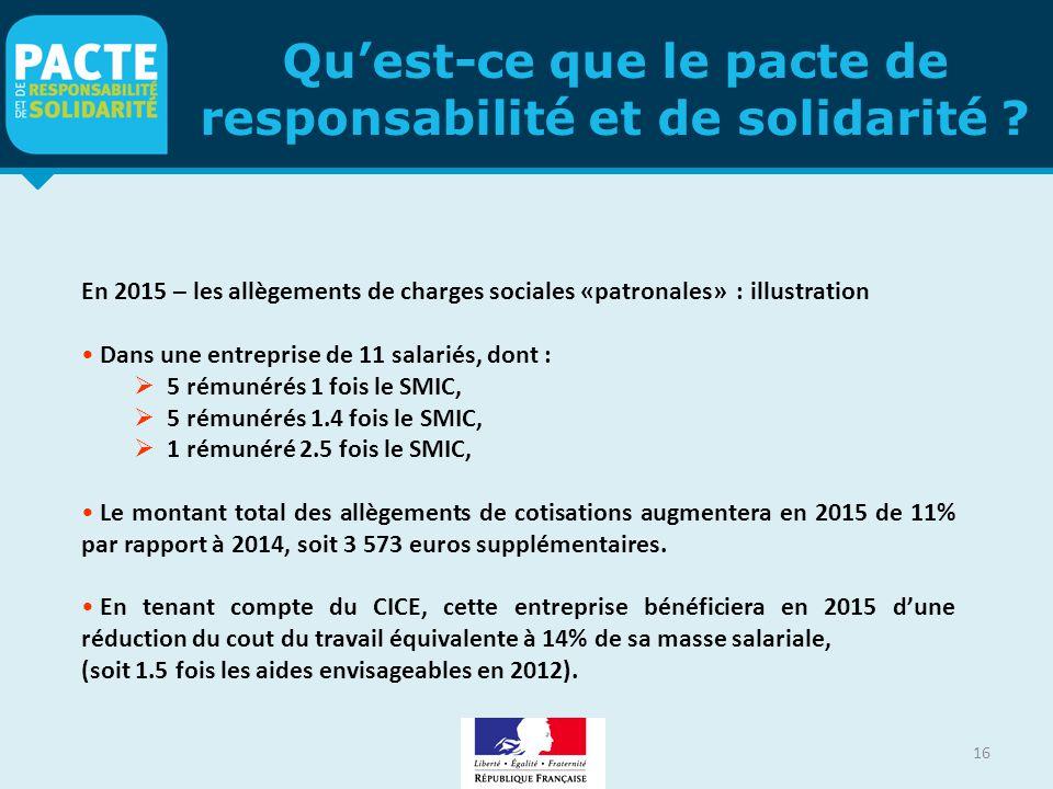 Qu'est-ce que le pacte de responsabilité et de solidarité ? 16 En 2015 – les allègements de charges sociales «patronales» : illustration Dans une entr