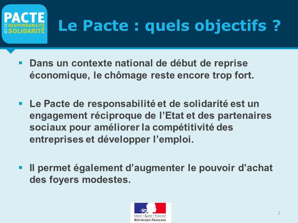 Le Pacte : quels objectifs ?  Dans un contexte national de début de reprise économique, le chômage reste encore trop fort.  Le Pacte de responsabili