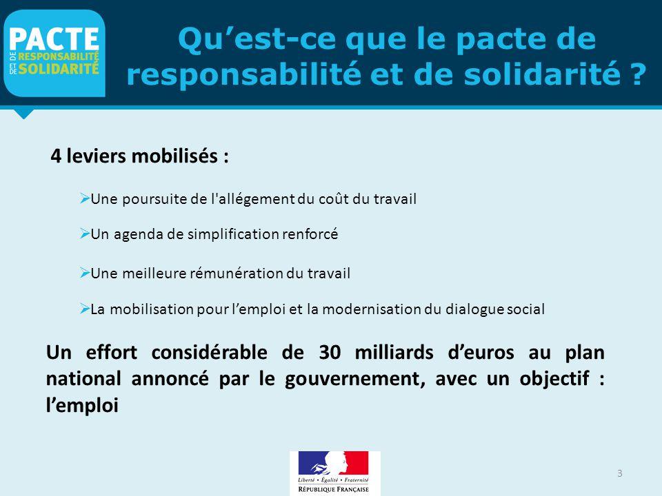 Qu'est-ce que le pacte de responsabilité et de solidarité ? 3 4 leviers mobilisés :  Une poursuite de l'allégement du coût du travail  Un agenda de