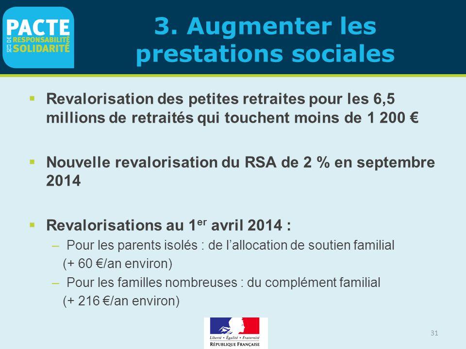 3. Augmenter les prestations sociales  Revalorisation des petites retraites pour les 6,5 millions de retraités qui touchent moins de 1 200 €  Nouvel