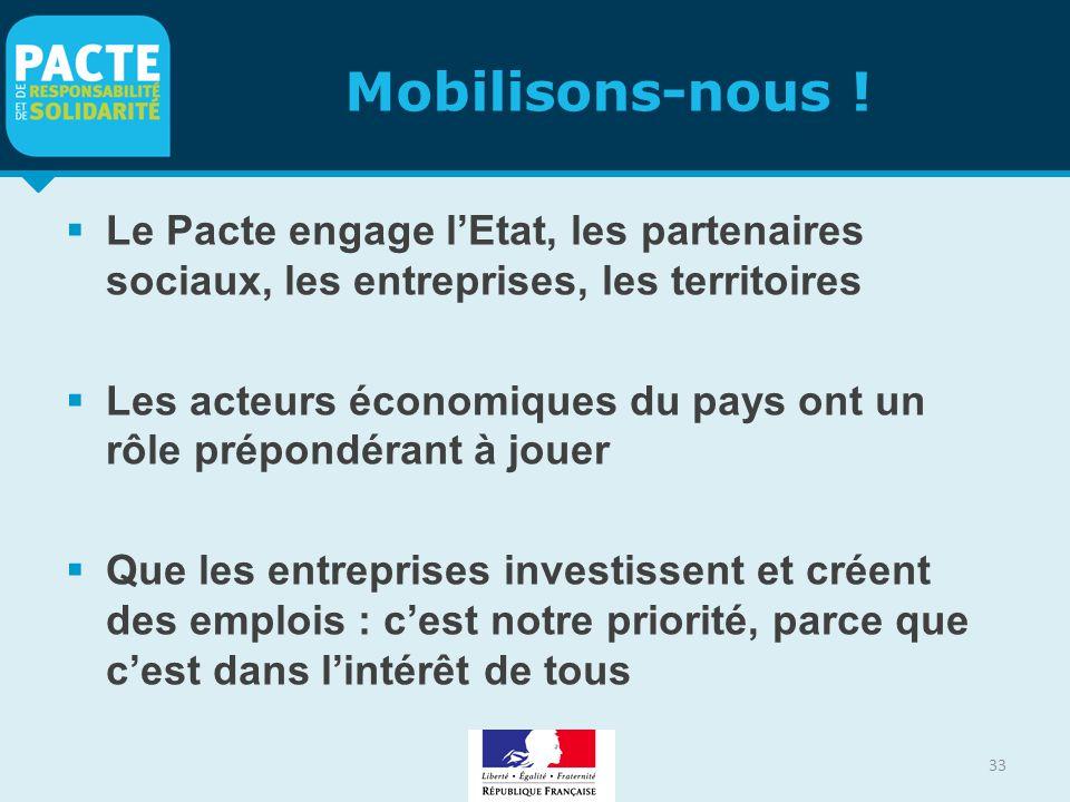 Mobilisons-nous !  Le Pacte engage l'Etat, les partenaires sociaux, les entreprises, les territoires  Les acteurs économiques du pays ont un rôle pr