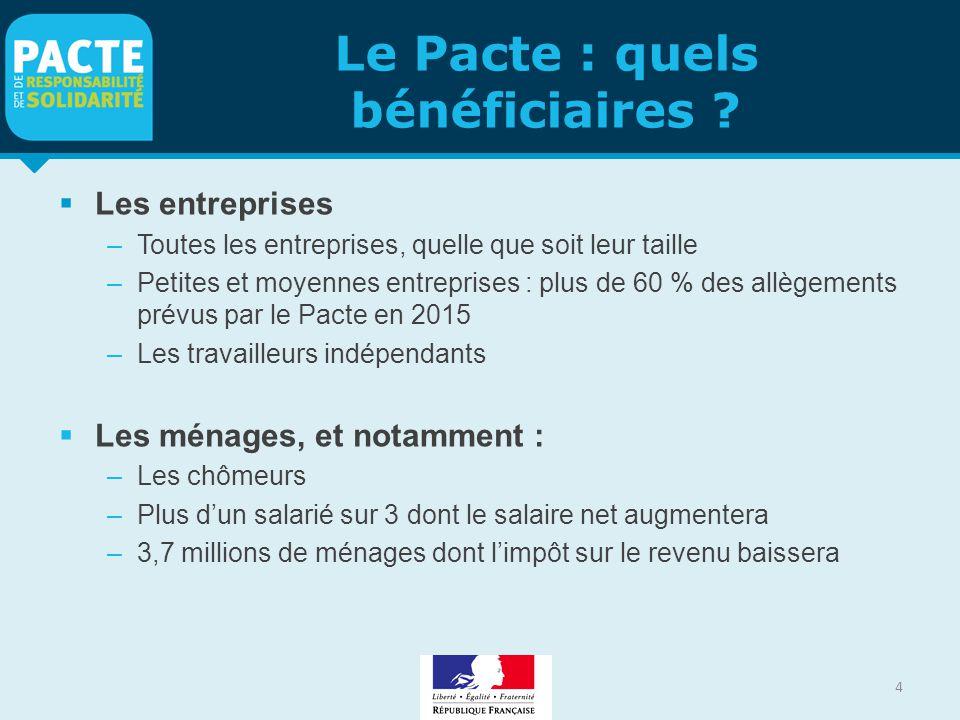 Le Pacte : quels bénéficiaires ?  Les entreprises –Toutes les entreprises, quelle que soit leur taille –Petites et moyennes entreprises : plus de 60