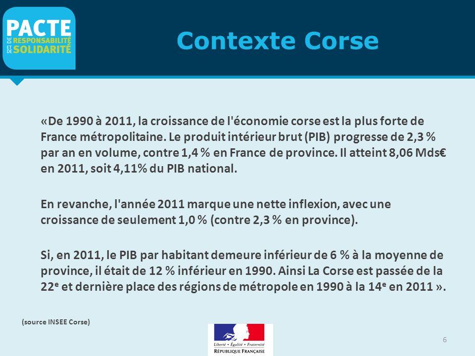 Contexte Corse 6 «De 1990 à 2011, la croissance de l'économie corse est la plus forte de France métropolitaine. Le produit intérieur brut (PIB) progre