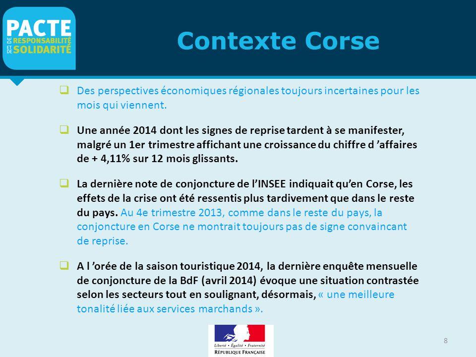 Contexte Corse 8  Des perspectives économiques régionales toujours incertaines pour les mois qui viennent.  Une année 2014 dont les signes de repris