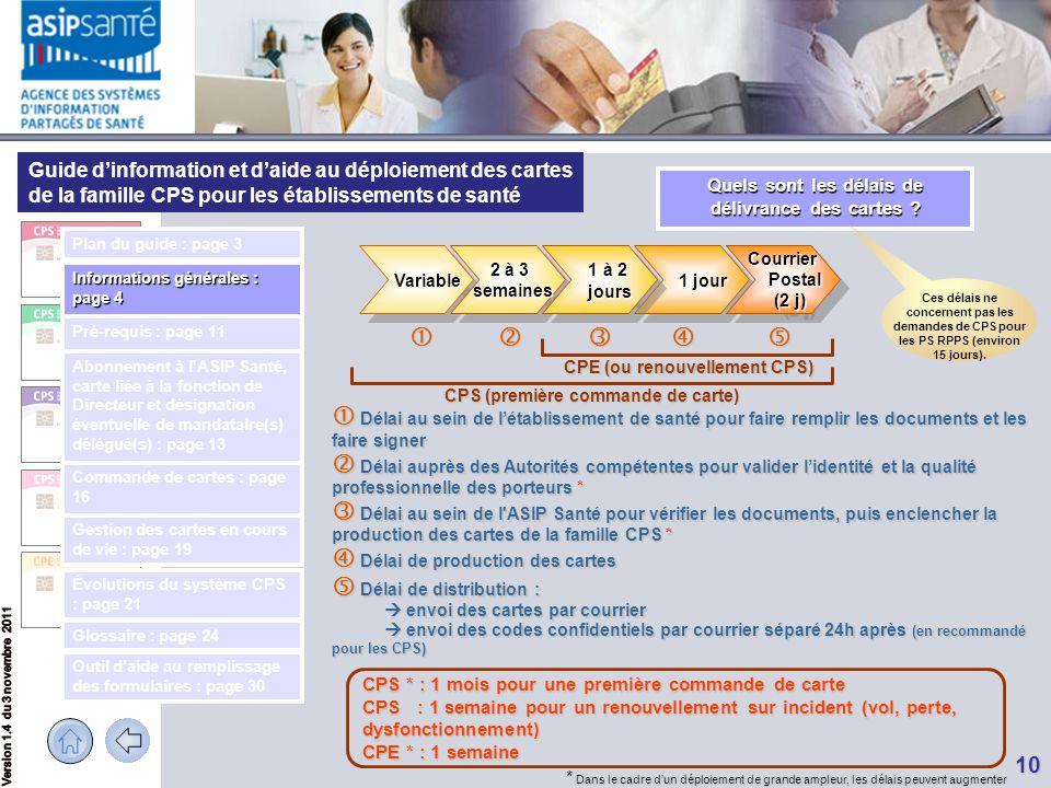 Guide d'information et d'aide au déploiement des cartes de la famille CPS pour les établissements de santé 10 CPS * : 1 mois pour une première command