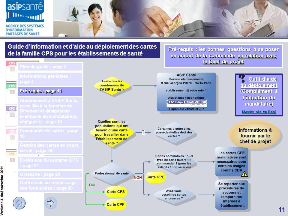 Guide d'information et d'aide au déploiement des cartes de la famille CPS pour les établissements de santé 11 Pré-requis : les bonnes questions à se p
