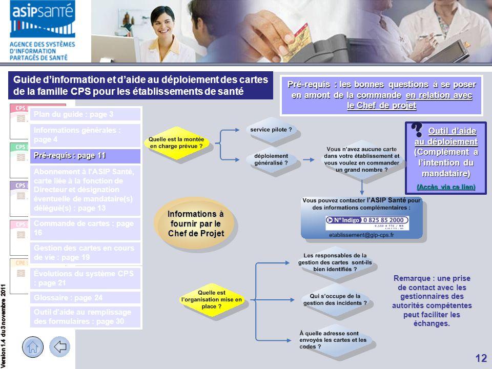Guide d'information et d'aide au déploiement des cartes de la famille CPS pour les établissements de santé Pré-requis : les bonnes questions à se pose