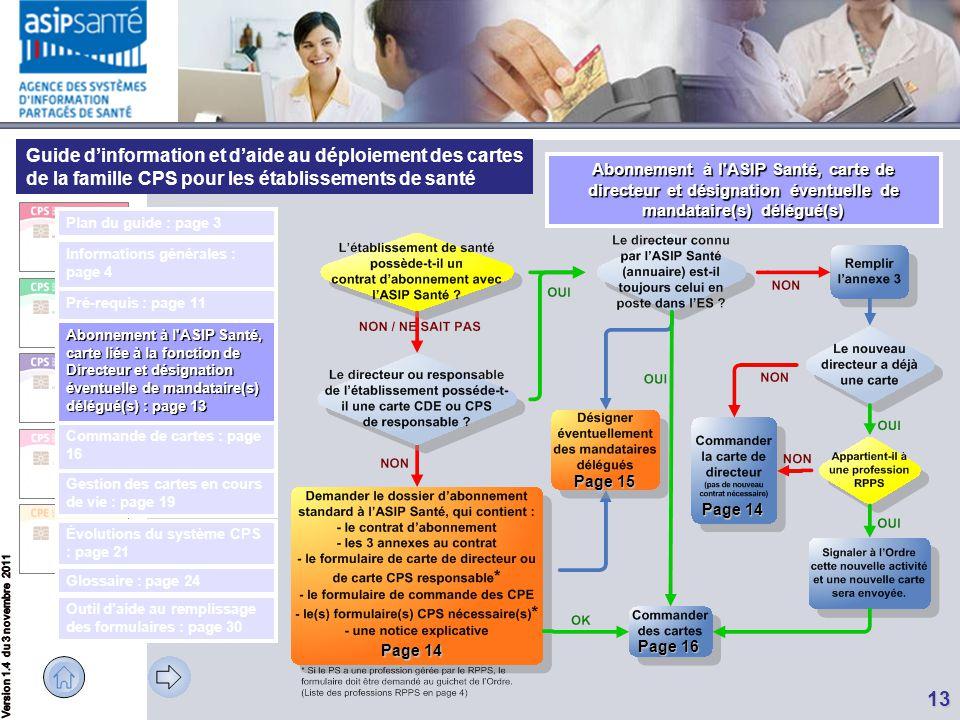Guide d'information et d'aide au déploiement des cartes de la famille CPS pour les établissements de santé 13 Abonnement à l'ASIP Santé, carte de dire