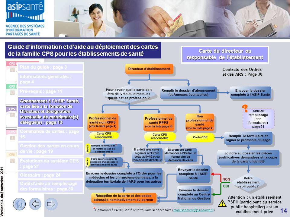 Guide d'information et d'aide au déploiement des cartes de la famille CPS pour les établissements de santé 14 Carte du directeur ou responsable de l'é